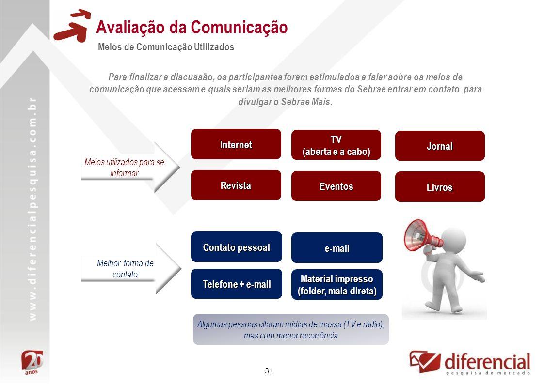 31 Avaliação da Comunicação Meios de Comunicação Utilizados Para finalizar a discussão, os participantes foram estimulados a falar sobre os meios de c