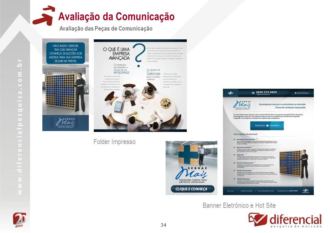 34 Avaliação da Comunicação Avaliação das Peças de Comunicação Folder Impresso Banner Eletrônico e Hot Site