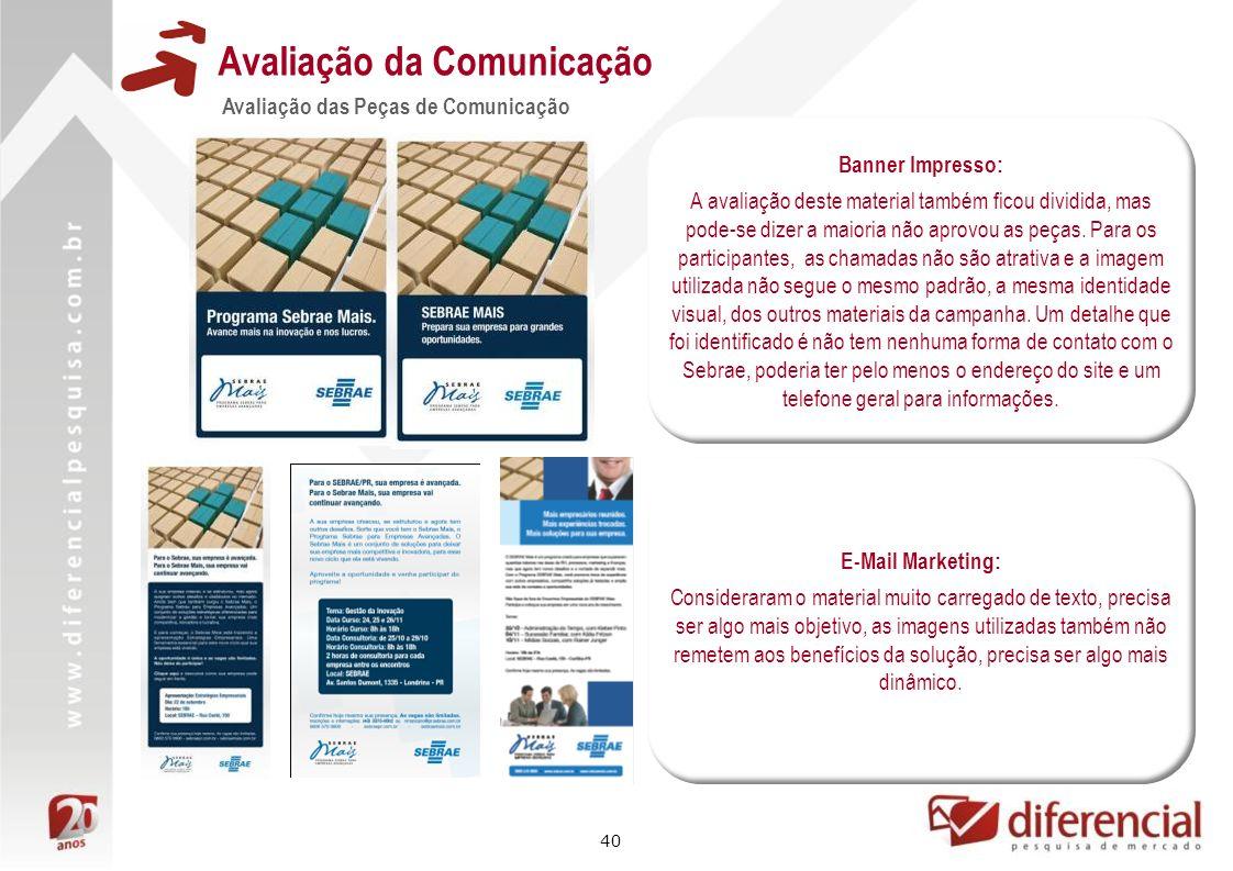 40 Avaliação da Comunicação Avaliação das Peças de Comunicação Banner Impresso: A avaliação deste material também ficou dividida, mas pode-se dizer a