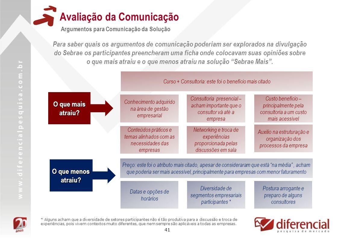 41 Avaliação da Comunicação Argumentos para Comunicação da Solução Para saber quais os argumentos de comunicação poderiam ser explorados na divulgação