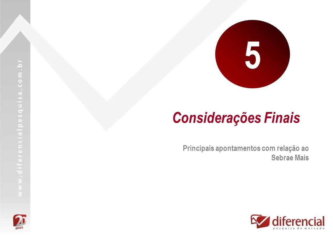 Considerações Finais Principais apontamentos com relação ao Sebrae Mais 5