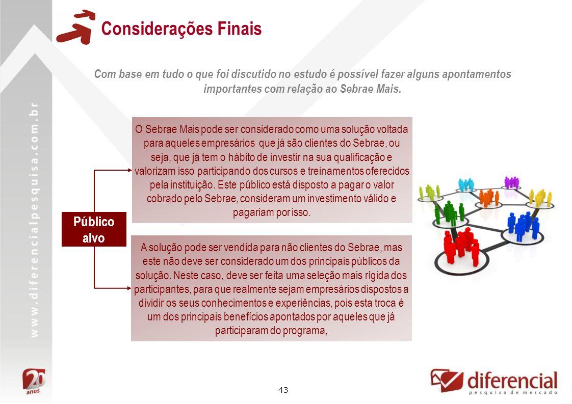 43 Considerações Finais O Sebrae Mais pode ser considerado como uma solução voltada para aqueles empresários que já são clientes do Sebrae, ou seja, q