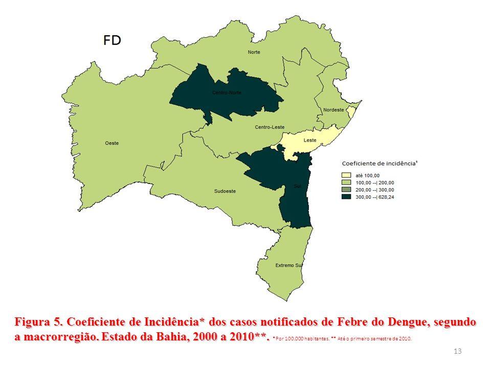13 Figura 5. Coeficiente de Incidência* dos casos notificados de Febre do Dengue, segundo a macrorregião. Estado da Bahia, 2000 a 2010**. Figura 5. Co