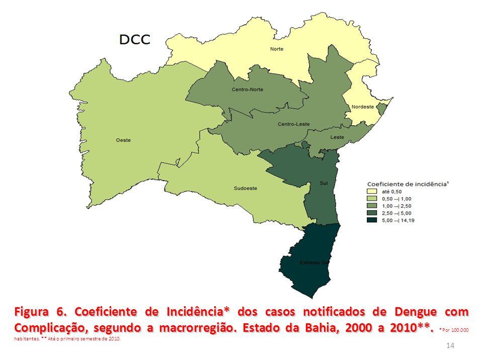 14 Figura 6. Coeficiente de Incidência* dos casos notificados de Dengue com Complicação, segundo a macrorregião. Estado da Bahia, 2000 a 2010**. Figur