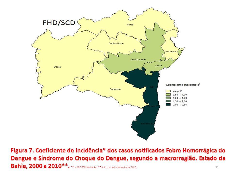 15 Figura 7. Coeficiente de Incidência* dos casos notificados Febre Hemorrágica do Dengue e Síndrome do Choque do Dengue, segundo a macrorregião. Esta