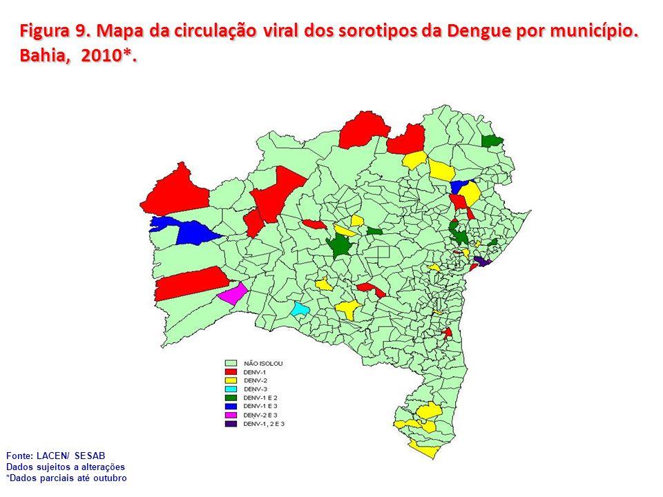 Figura 9. Mapa da circulação viral dos sorotipos da Dengue por município. Bahia, 2010*. Fonte: LACEN/ SESAB Dados sujeitos a alterações *Dados parciai
