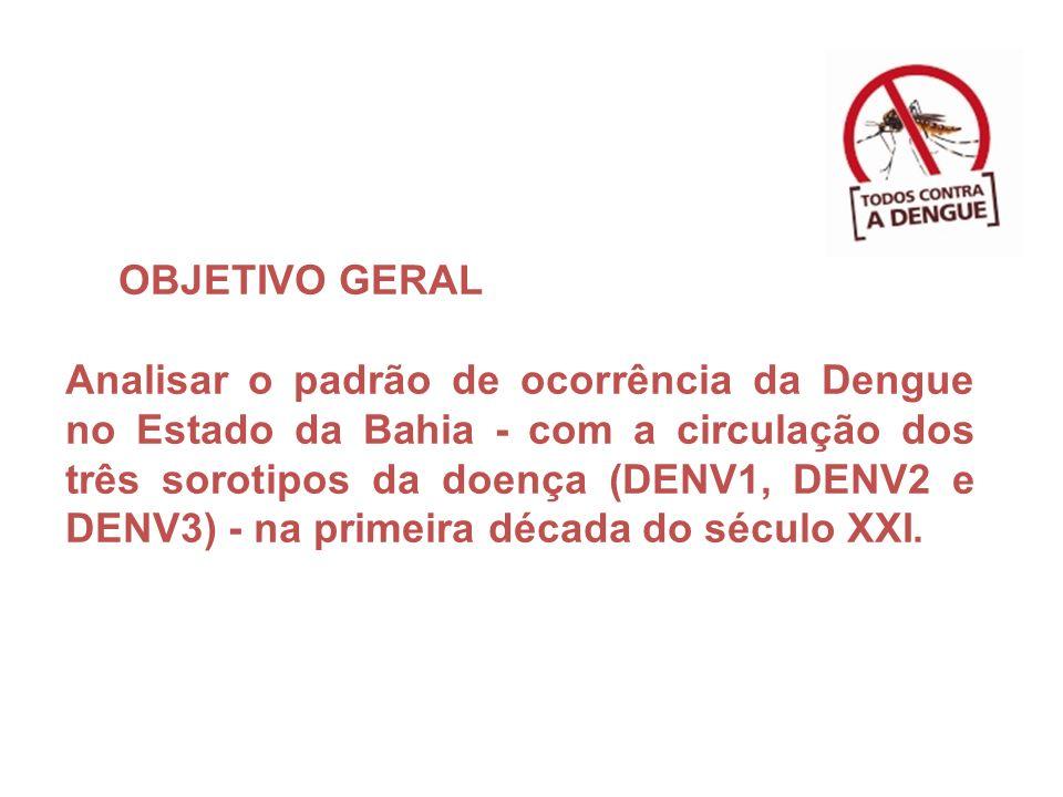 OBJETIVO GERAL Analisar o padrão de ocorrência da Dengue no Estado da Bahia - com a circulação dos três sorotipos da doença (DENV1, DENV2 e DENV3) - n