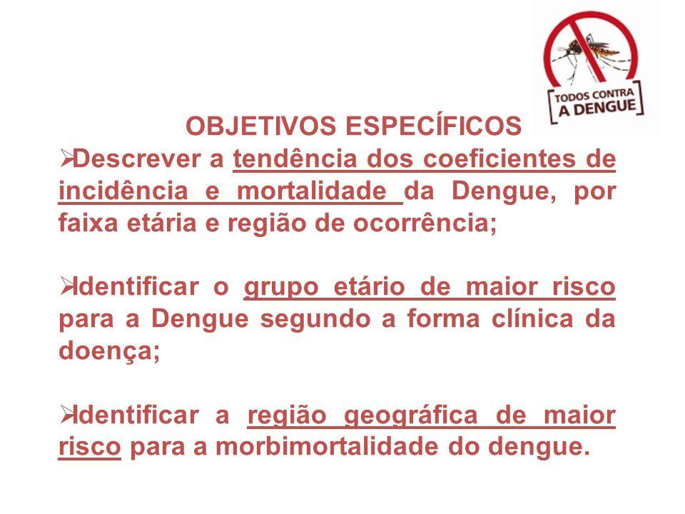 OBJETIVOS ESPECÍFICOS Descrever a tendência dos coeficientes de incidência e mortalidade da Dengue, por faixa etária e região de ocorrência; Identific