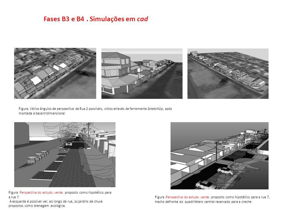 Fases B3 e B4. Simulações em cad Figura. Vários ângulos de perspectiva da Rua 2 possíveis, vistos através da ferramenta ScketchUp, após montada a base