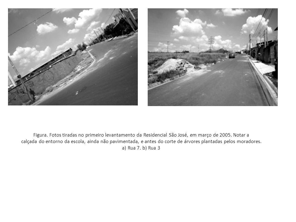 Figura. Fotos tiradas no primeiro levantamento da Residencial São José, em março de 2005. Notar a calçada do entorno da escola, ainda não pavimentada,