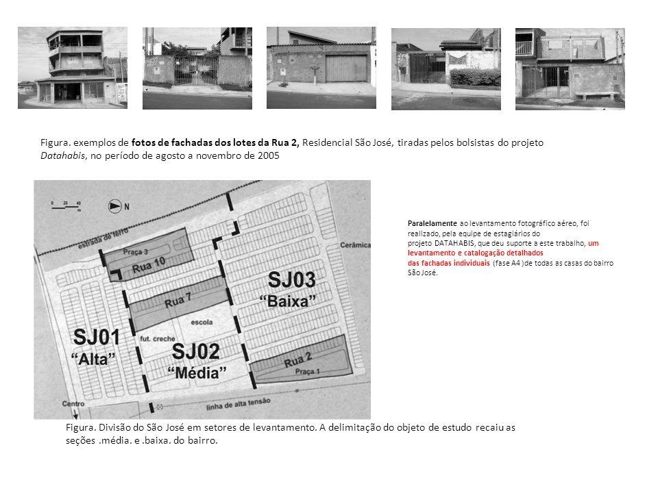 Figura. exemplos de fotos de fachadas dos lotes da Rua 2, Residencial São José, tiradas pelos bolsistas do projeto Datahabis, no período de agosto a n