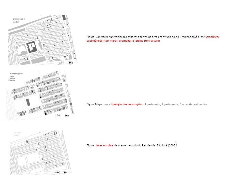 Figura. Cobertura superficial dos espaços abertos da área em estudo do do Residencial São José: gramíneas espontâneas (tom claro); gramados e jardins