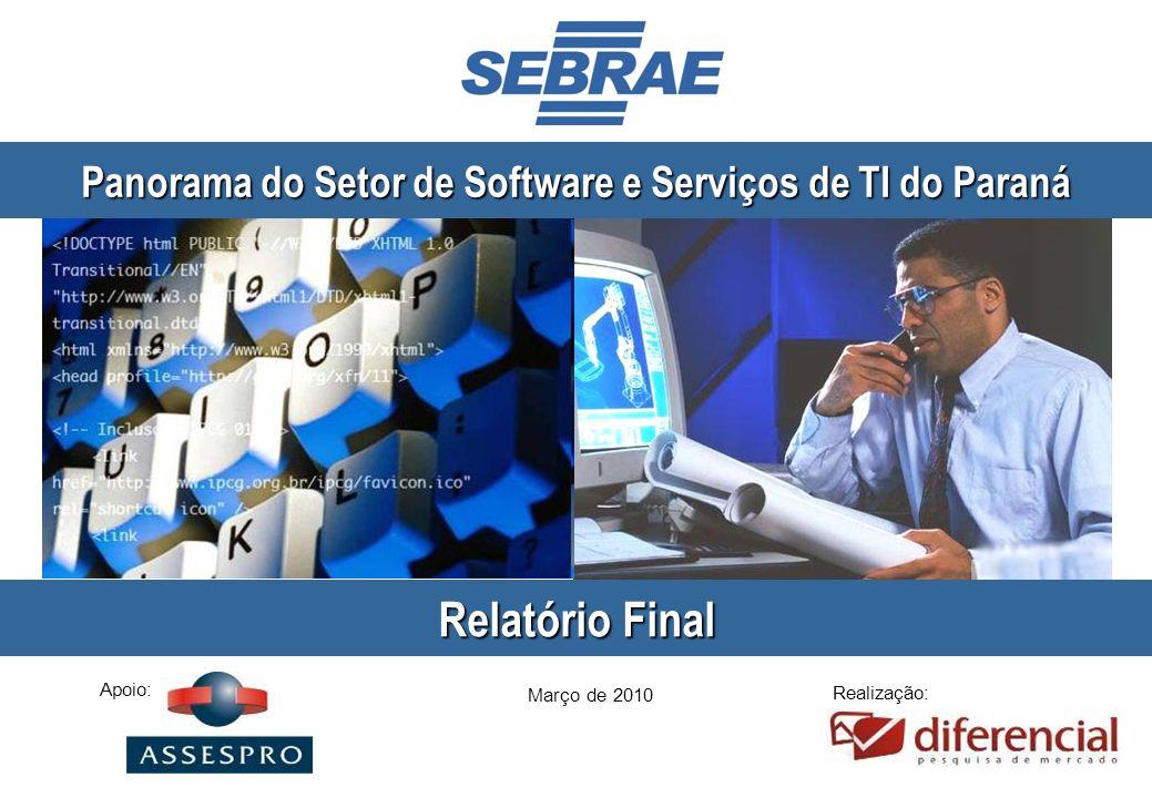 32 14 O Volume de Empresas no Setor no Paraná - 2008 Número de Empresas por Porte Grande – 100 ou mais funcionários Média – 50 a 99 funcionários Micro ou pequena – 1 a 49 funcionários Setor de TI 1.161 16 Grande – 100 ou mais funcionários Média – 50 a 99 funcionários Micro ou pequena – 1 a 49 funcionários Subsetor de Software 264 6 4 1,2% 1,3% 97,5% 1,5% 2,2% 96,4%