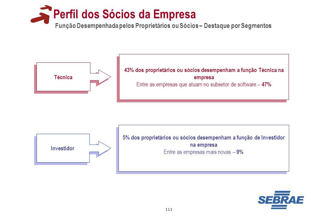 111 Perfil dos Sócios da Empresa Função Desempenhada pelos Proprietários ou Sócios – Destaque por Segmentos Técnica 43% dos proprietários ou sócios de
