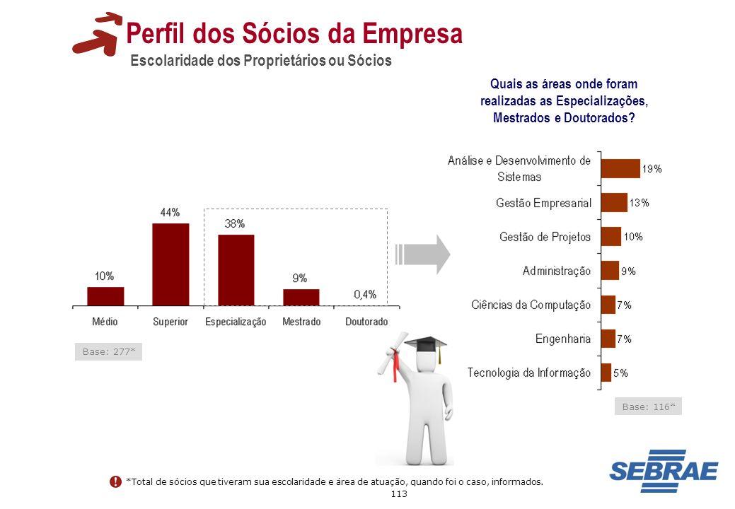 113 Perfil dos Sócios da Empresa Escolaridade dos Proprietários ou Sócios Quais as áreas onde foram realizadas as Especializações, Mestrados e Doutora