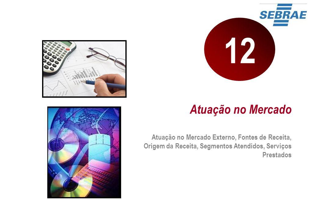 Atuação no Mercado Atuação no Mercado Externo, Fontes de Receita, Origem da Receita, Segmentos Atendidos, Serviços Prestados 12