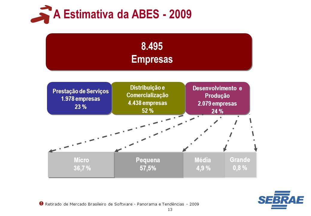 13 Micro 36,7 % Média 4,9 % Pequena 57,5% Grande 0,8 % Desenvolvimento e Produção 2.079 empresas 24 % Distribuição e Comercialização 4.438 empresas 52
