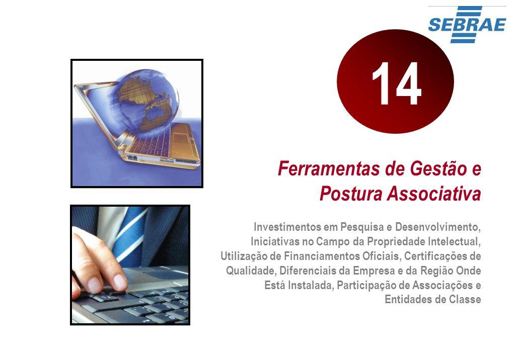 Ferramentas de Gestão e Postura Associativa Investimentos em Pesquisa e Desenvolvimento, Iniciativas no Campo da Propriedade Intelectual, Utilização d