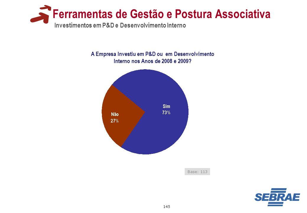 145 Ferramentas de Gestão e Postura Associativa Investimentos em P&D e Desenvolvimento Interno A Empresa Investiu em P&D ou em Desenvolvimento Interno