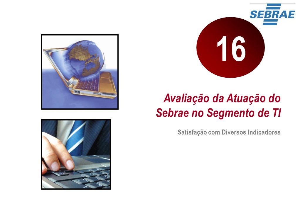 Avaliação da Atuação do Sebrae no Segmento de TI Satisfação com Diversos Indicadores 16
