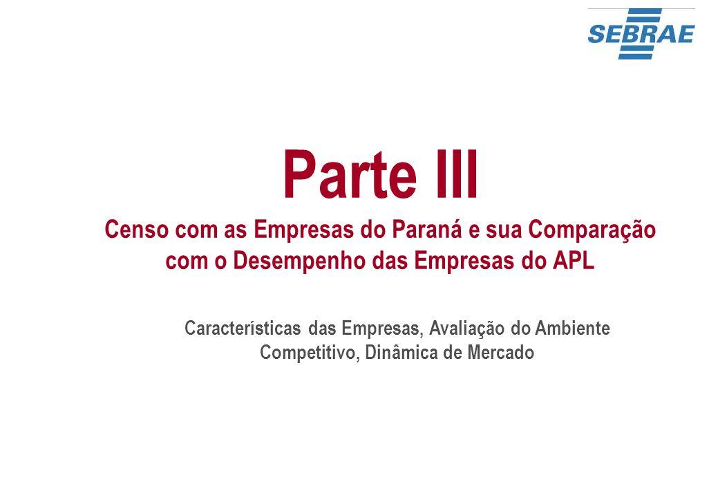 Características das Empresas, Avaliação do Ambiente Competitivo, Dinâmica de Mercado Parte III Censo com as Empresas do Paraná e sua Comparação com o