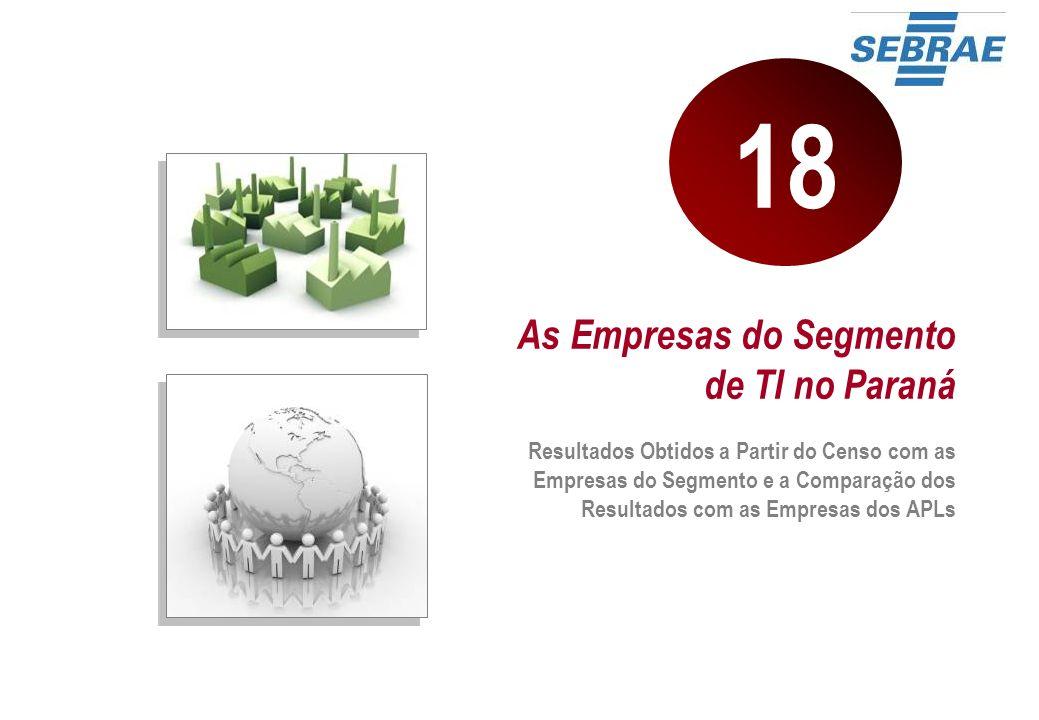 18 As Empresas do Segmento de TI no Paraná Resultados Obtidos a Partir do Censo com as Empresas do Segmento e a Comparação dos Resultados com as Empre