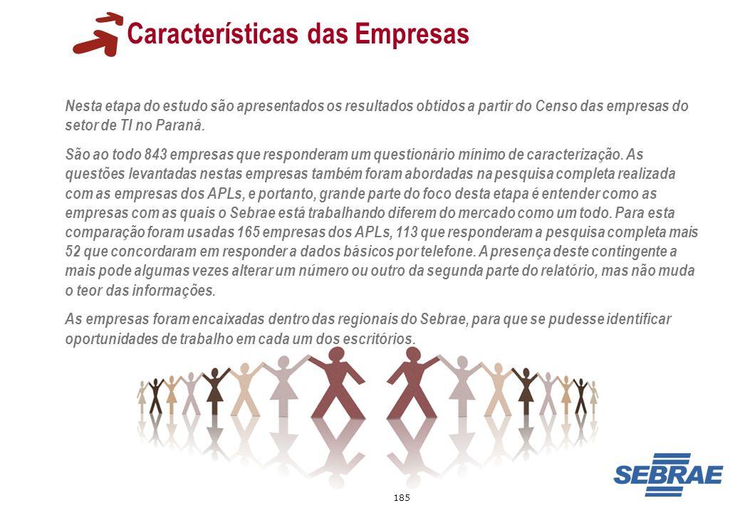 185 Características das Empresas Nesta etapa do estudo são apresentados os resultados obtidos a partir do Censo das empresas do setor de TI no Paraná.