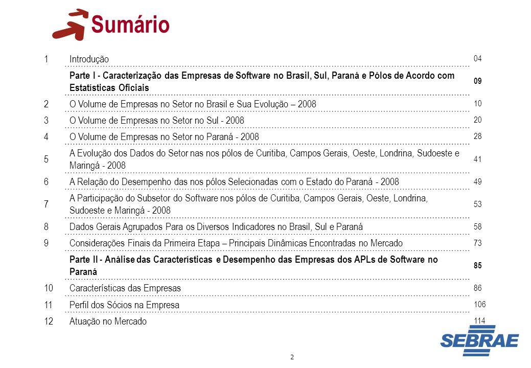 3 Sumário 13 Resultados Financeiros 133 14 Ferramentas de Gestão e Postura Associativa 141 15 A Percepção do Grau de Concorrência do Segmento 163 16 Avaliação da Atuação do Sebrae no Segmento de TI 175 17 Considerações Finais Sobre a Evolução das Empresas dos APLs 179 Parte III - Censo com as Empresas do Paraná e sua Comparação com o Desempenho das Empresas do APL 183 18 As Empresas do Segmento de TI no Paraná 184 Anexo I – Contribuições dos Empresários 212 Anexo II – Demandas Adicionais 218