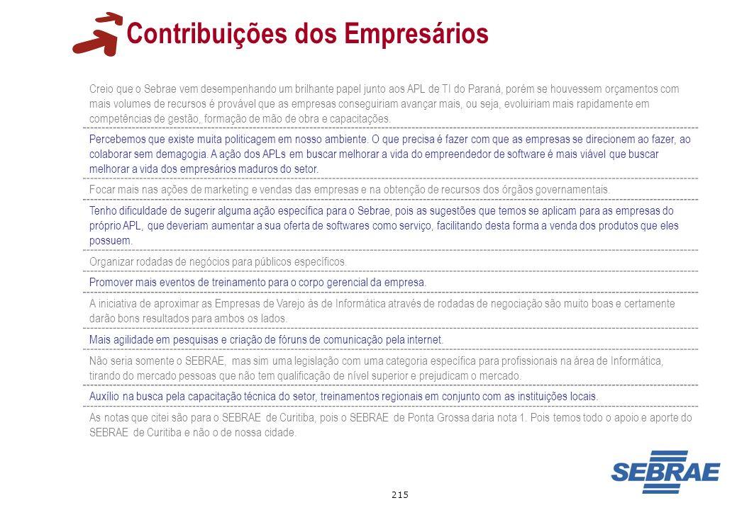 215 Contribuições dos Empresários Creio que o Sebrae vem desempenhando um brilhante papel junto aos APL de TI do Paraná, porém se houvessem orçamentos