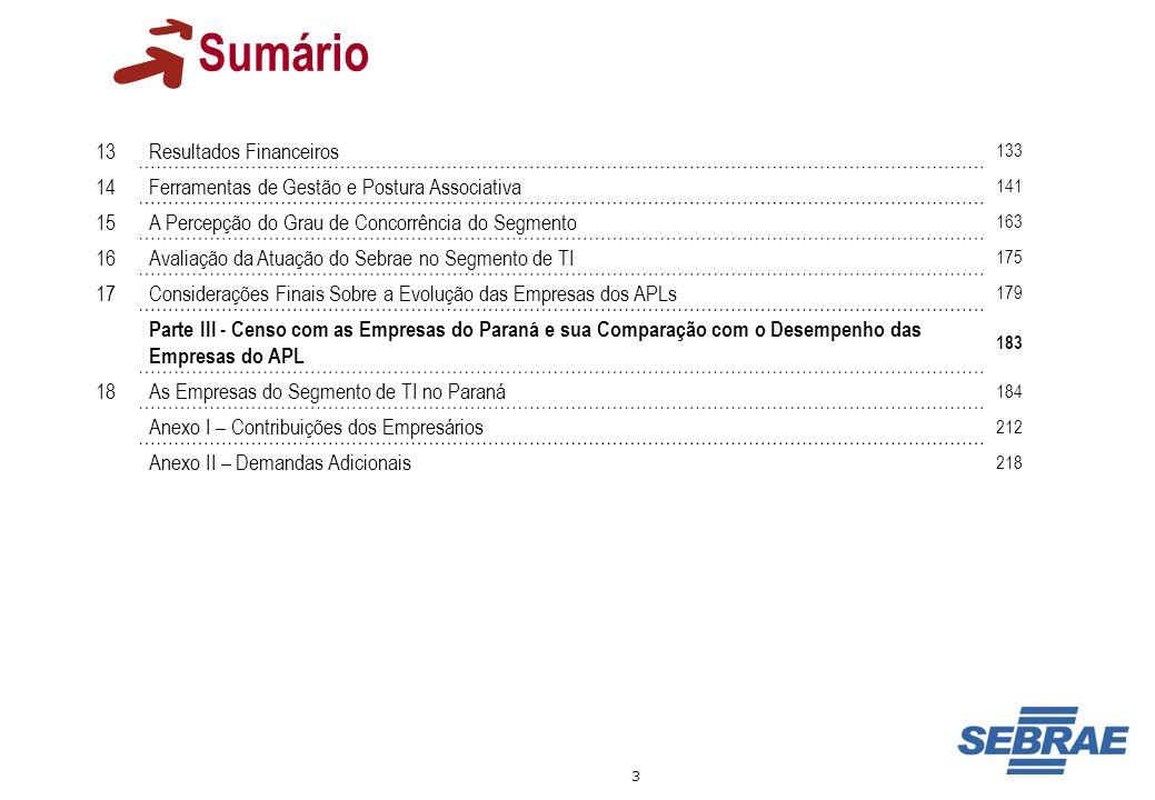 18 As Empresas do Segmento de TI no Paraná Resultados Obtidos a Partir do Censo com as Empresas do Segmento e a Comparação dos Resultados com as Empresas dos APLs