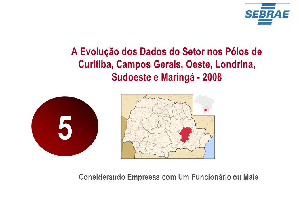 A Evolução dos Dados do Setor nos Pólos de Curitiba, Campos Gerais, Oeste, Londrina, Sudoeste e Maringá - 2008 Considerando Empresas com Um Funcionári