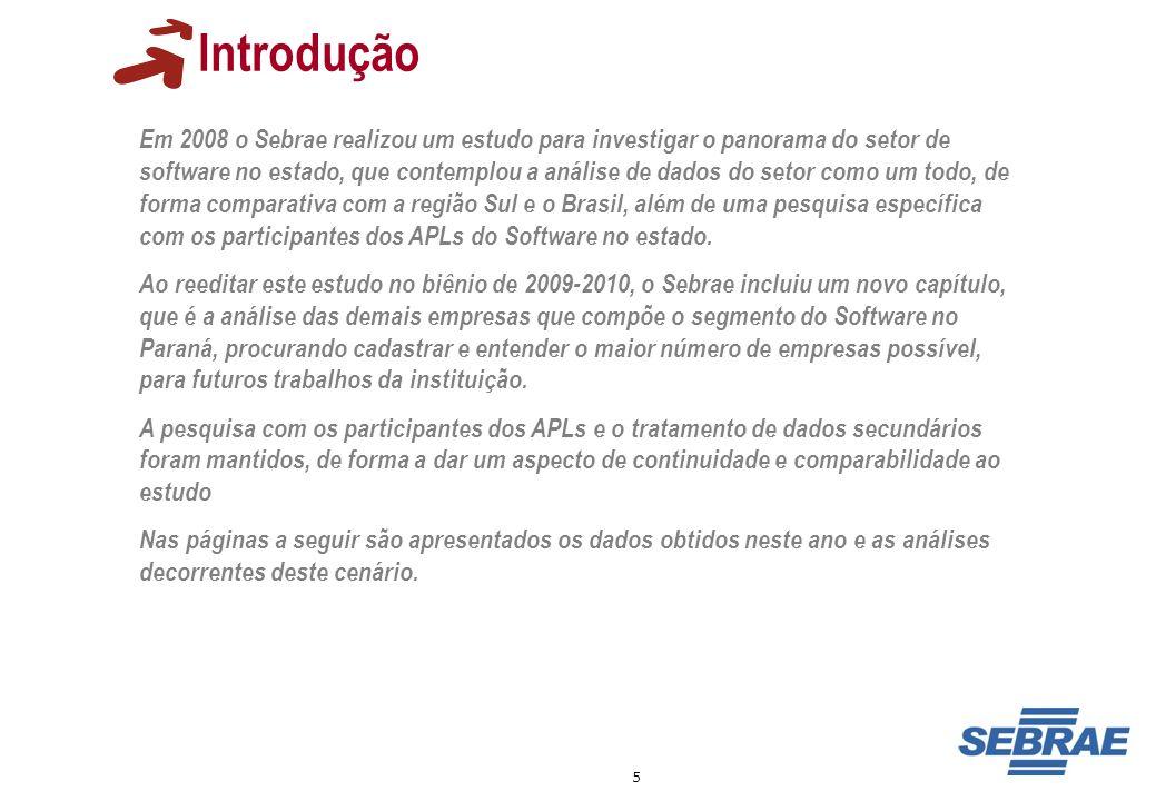 5 Introdução Em 2008 o Sebrae realizou um estudo para investigar o panorama do setor de software no estado, que contemplou a análise de dados do setor