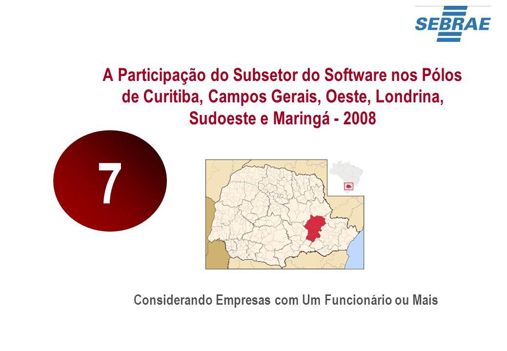 A Participação do Subsetor do Software nos Pólos de Curitiba, Campos Gerais, Oeste, Londrina, Sudoeste e Maringá - 2008 Considerando Empresas com Um F