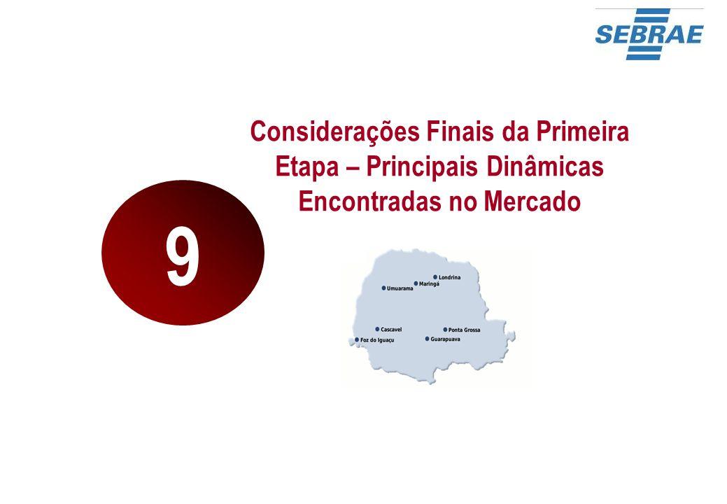Considerações Finais da Primeira Etapa – Principais Dinâmicas Encontradas no Mercado 9