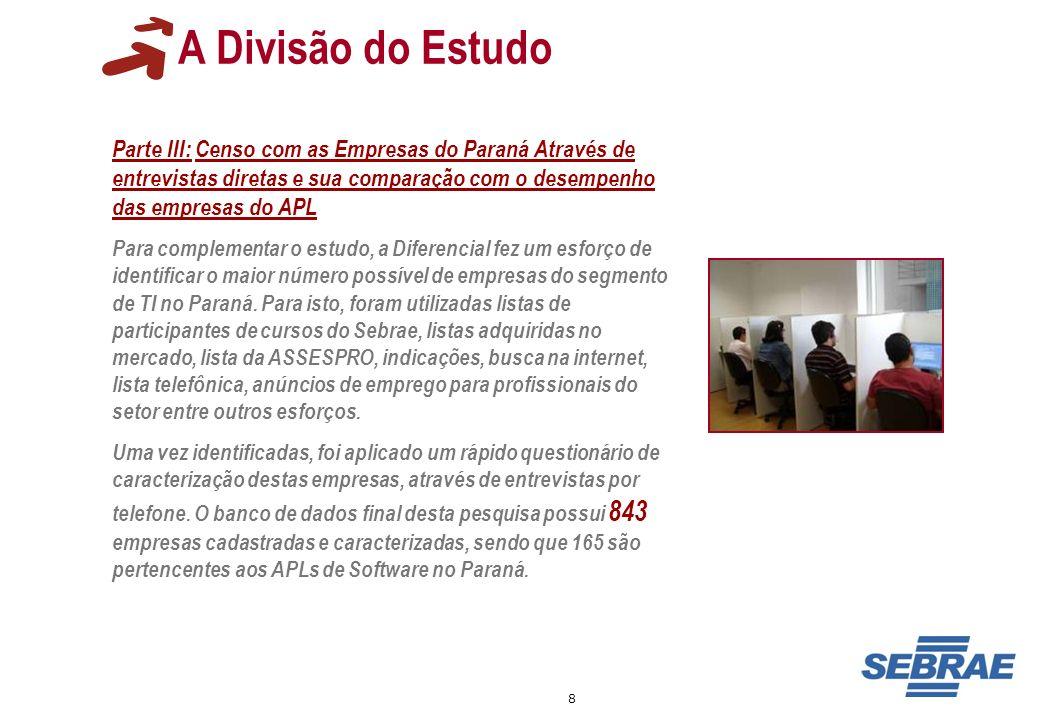 39 O Volume de Empresas no Brasil, Sul e Paraná - 2008 Número de Empresas por Porte – Subsetor de Software Grande – 100 ou mais funcionários Média – 50 a 99 funcionários Micro ou Pequena – 1 a 49 funcionários Brasil 3.752 142 125 Sul 876 32 22 Paraná 264 6 4 18% 23% 18% 19% 30% *Participação do Sul no total de empresas do país ** Participação do Paraná no total de empresas do Sul *** Participação do Paraná no total de empresas do Brasil 0,3%*** 0,4%*** 0,7%***