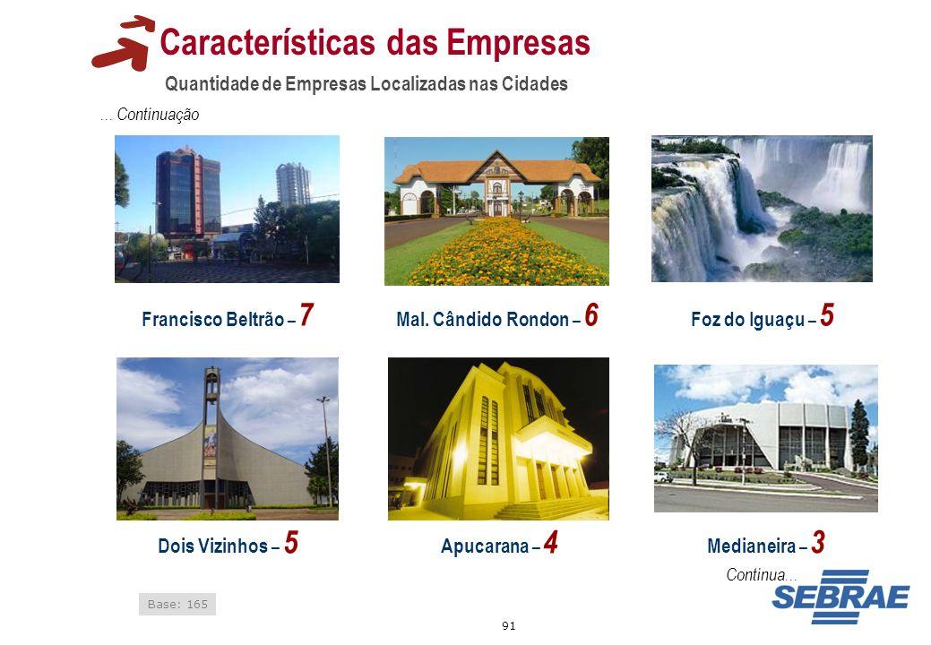 91 Características das Empresas Quantidade de Empresas Localizadas nas Cidades Foz do Iguaçu – 5 Mal. Cândido Rondon – 6 Medianeira – 3 Francisco Belt