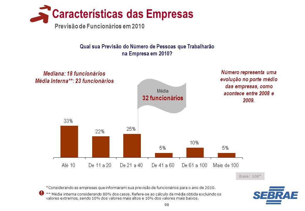 98 Previsão de Funcionários em 2010 Características das Empresas Base: 108* Média 32 funcionários Média 32 funcionários Mediana: 18 funcionários Média