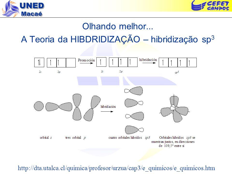 UNED Macaé Olhando melhor... A Teoria da HIBDRIDIZAÇÃO – hibridização sp 3 http://dta.utalca.cl/quimica/profesor/urzua/cap3/e_quimicos/e_quimicos.htm