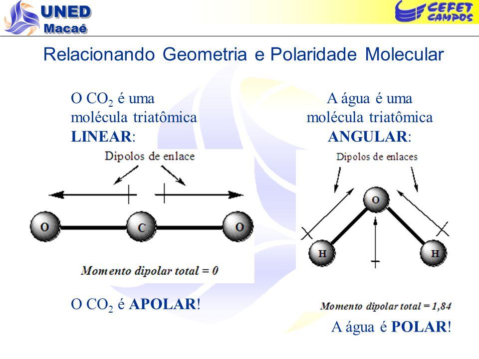 UNED Macaé Relacionando Geometria e Polaridade Molecular O CO 2 é uma molécula triatômica LINEAR: A água é uma molécula triatômica ANGULAR: O CO 2 é A