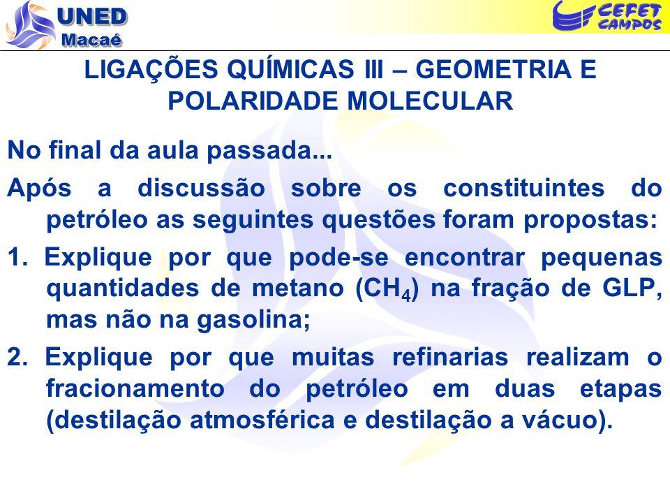 UNED Macaé LIGAÇÕES QUÍMICAS III – GEOMETRIA E POLARIDADE MOLECULAR No final da aula passada... Após a discussão sobre os constituintes do petróleo as