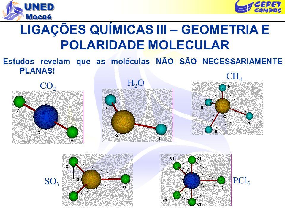 UNED Macaé LIGAÇÕES QUÍMICAS III – GEOMETRIA E POLARIDADE MOLECULAR Estudos revelam que as moléculas NÃO SÃO NECESSARIAMENTE PLANAS! H2OH2O CO 2 CH 4