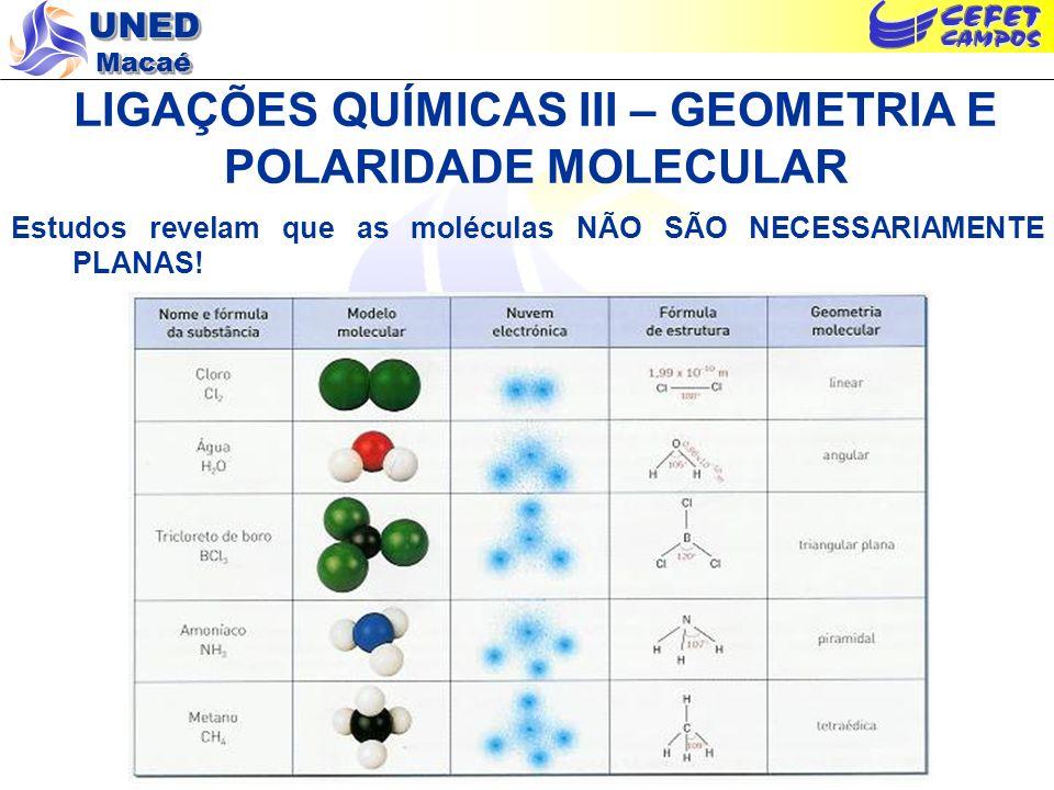 UNED Macaé LIGAÇÕES QUÍMICAS III – GEOMETRIA E POLARIDADE MOLECULAR Estudos revelam que as moléculas NÃO SÃO NECESSARIAMENTE PLANAS!
