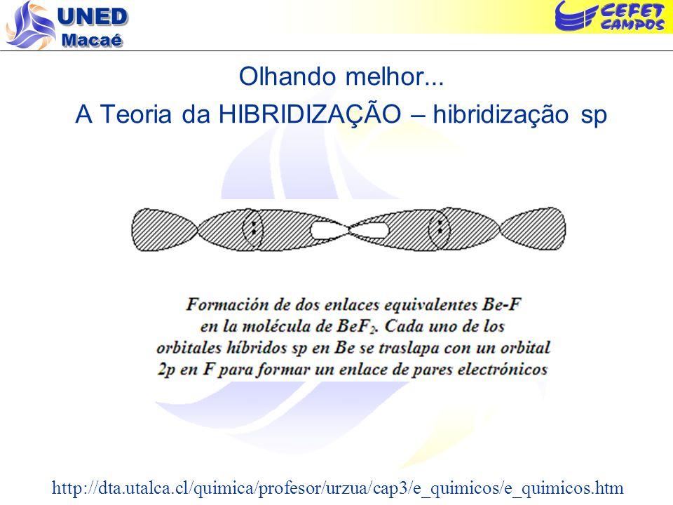 UNED Macaé Olhando melhor... A Teoria da HIBRIDIZAÇÃO – hibridização sp http://dta.utalca.cl/quimica/profesor/urzua/cap3/e_quimicos/e_quimicos.htm