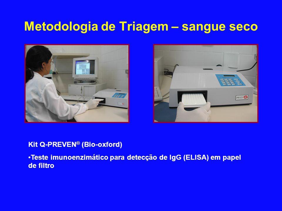 Metodologia de Triagem – sangue seco Kit Q-PREVEN ® (Bio-oxford) Teste imunoenzimático para detecção de IgG (ELISA) em papel de filtro