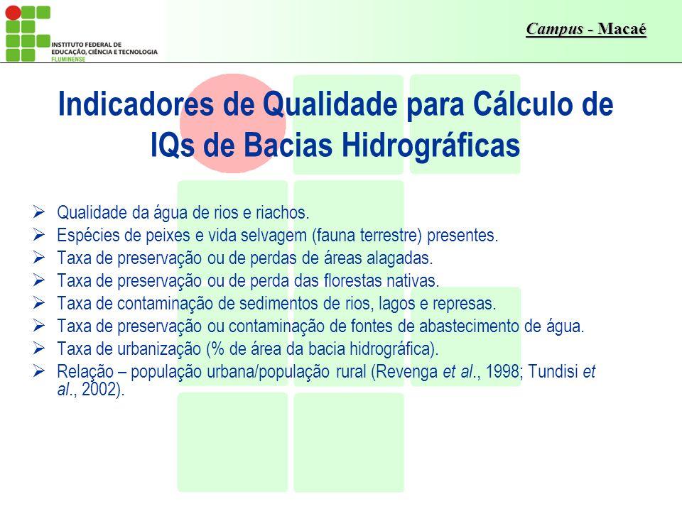 Campus - Macaé Indicadores de Qualidade para Cálculo de IQs de Bacias Hidrográficas Qualidade da água de rios e riachos. Espécies de peixes e vida sel