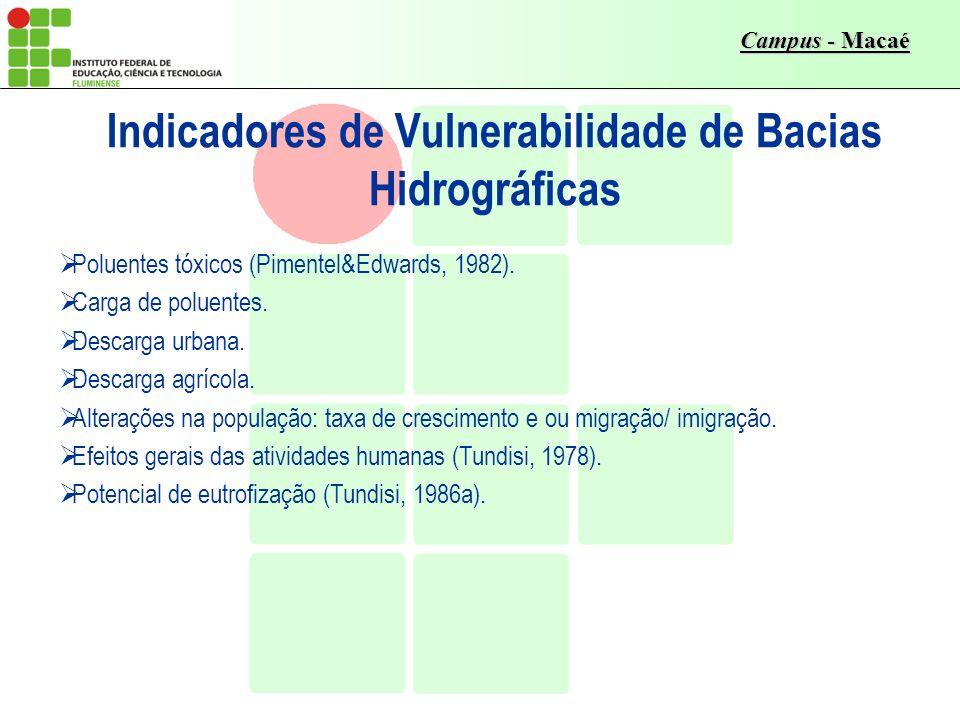 Campus - Macaé Indicadores de Vulnerabilidade de Bacias Hidrográficas Poluentes tóxicos (Pimentel&Edwards, 1982). Carga de poluentes. Descarga urbana.