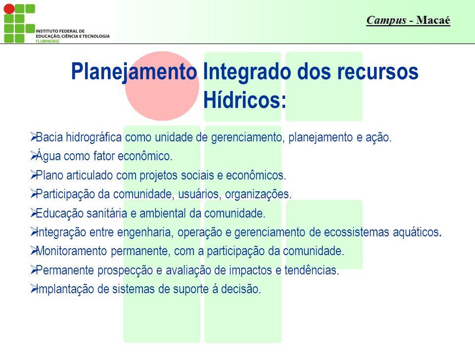 Campus - Macaé Planejamento Integrado dos recursos Hídricos: Bacia hidrográfica como unidade de gerenciamento, planejamento e ação. Água como fator ec
