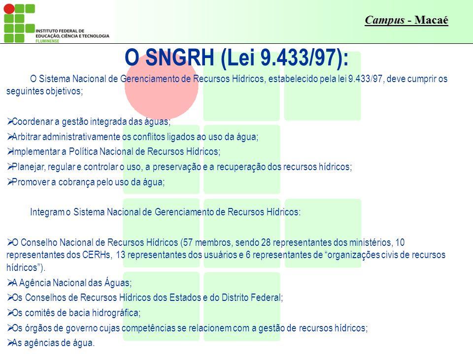 Campus - Macaé O SNGRH (Lei 9.433/97): O Sistema Nacional de Gerenciamento de Recursos Hídricos, estabelecido pela lei 9.433/97, deve cumprir os segui