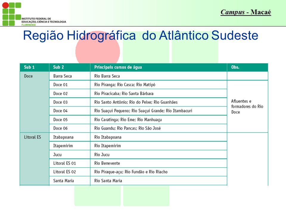Campus - Macaé Região Hidrográfica do Atlântico Sudeste