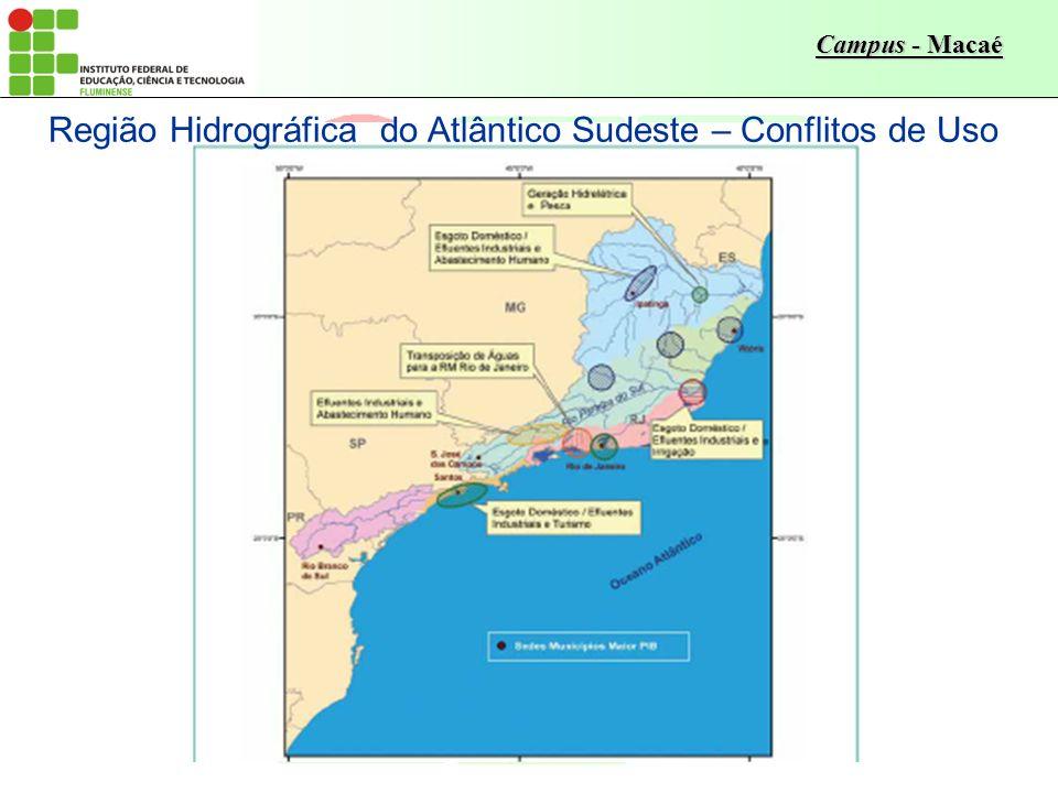 Campus - Macaé Região Hidrográfica do Atlântico Sudeste – Conflitos de Uso